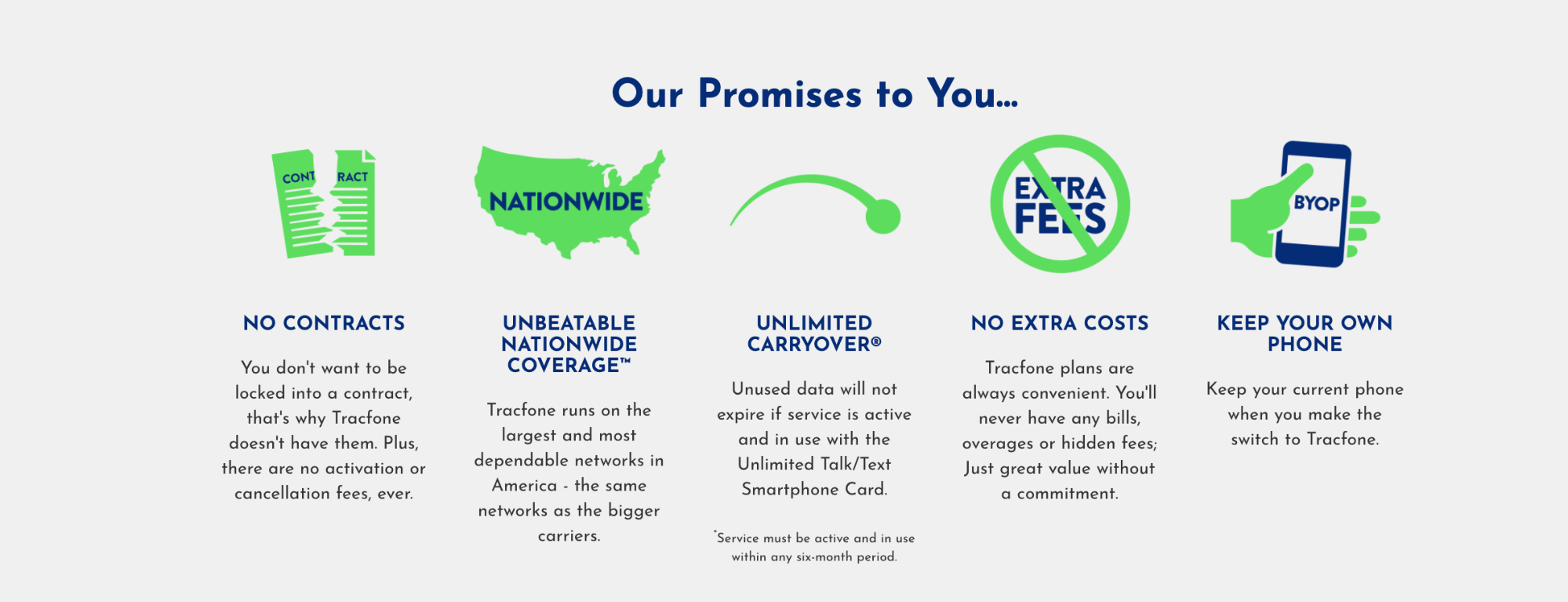 Tracfone Wireless - Tracfone Review, Is It Worth Your Money - no contract - no extra cost - phone