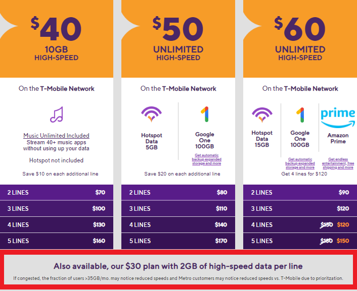 Trickut - The Ultimate MetroPCS Review Guide - Is it Worth Your Money - Plans