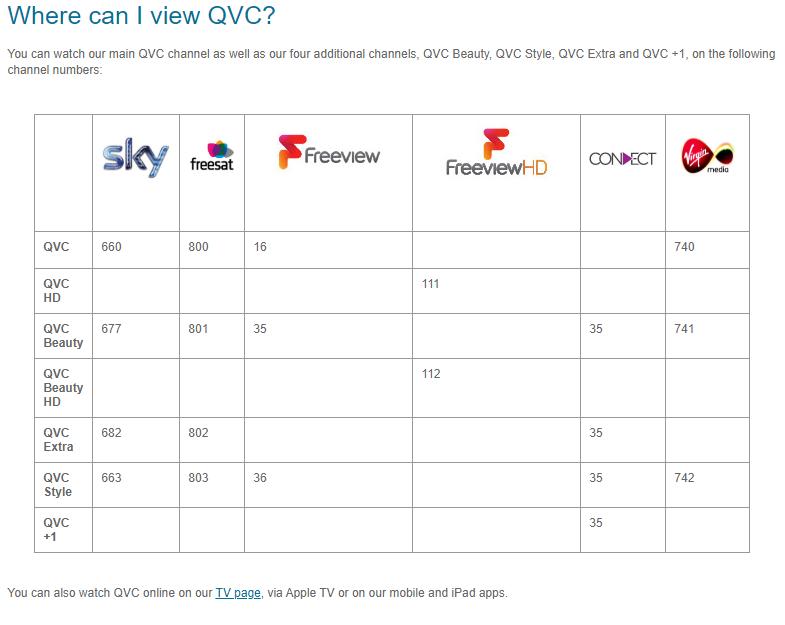 qvc channels